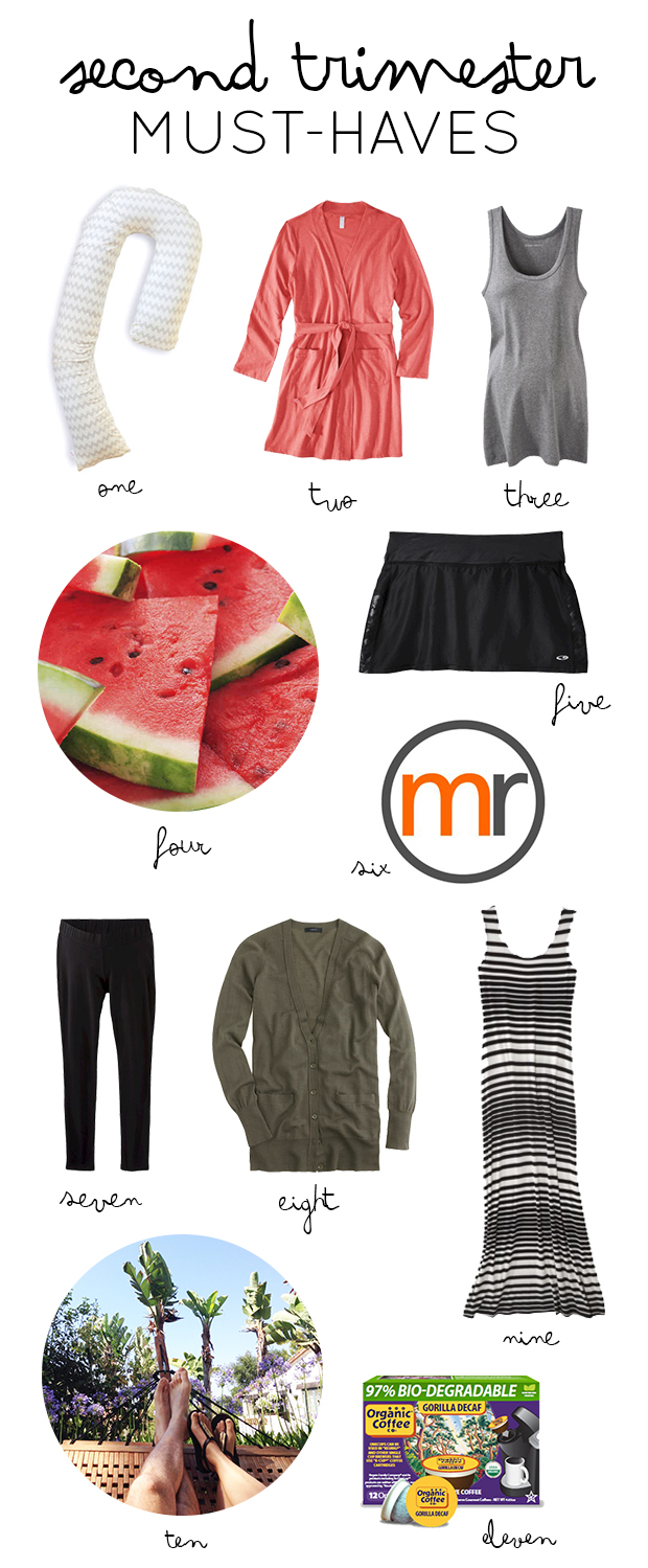 Second Trimester Must-Haves | Thoughts By Natalie